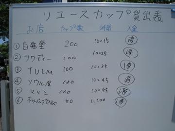 横浜開港祭3.jpg